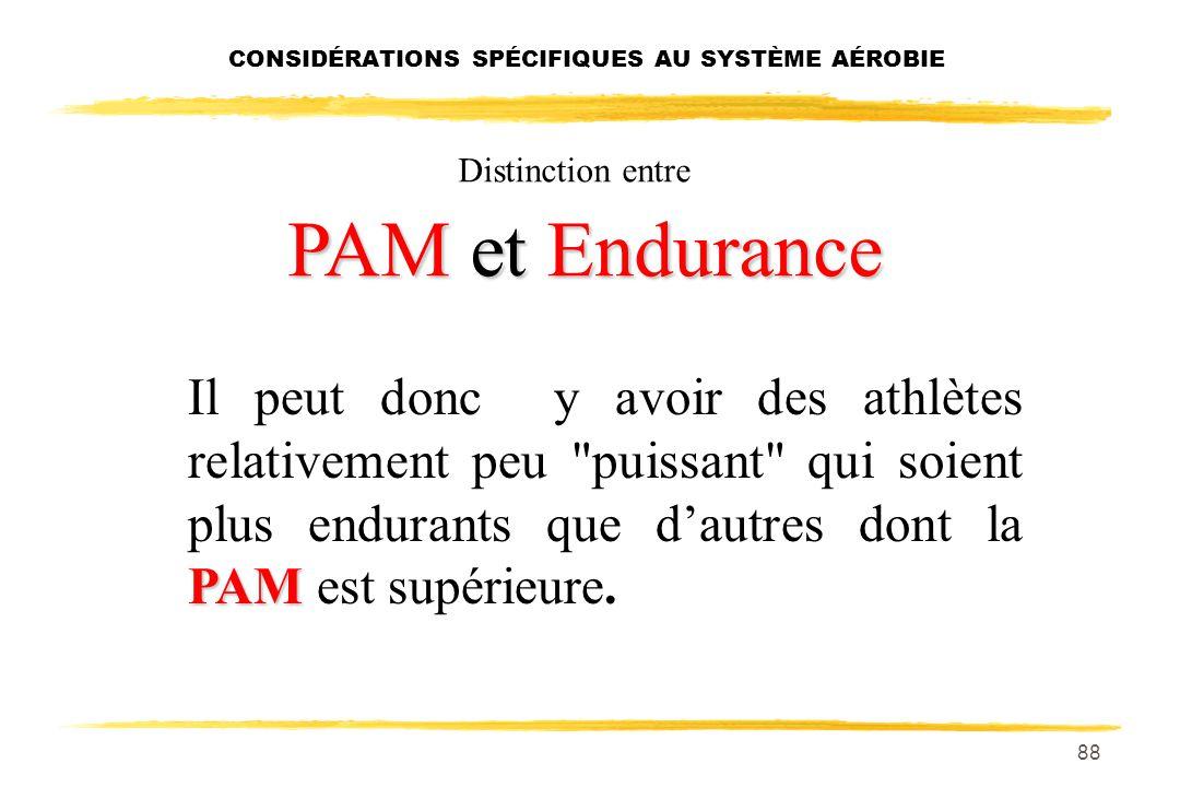 87 Distinction entre PAM et Endurance endurance PAM Il est maintenant assez bien établi que lendurance ne dépend pas seulement du niveau de la PAM. CO