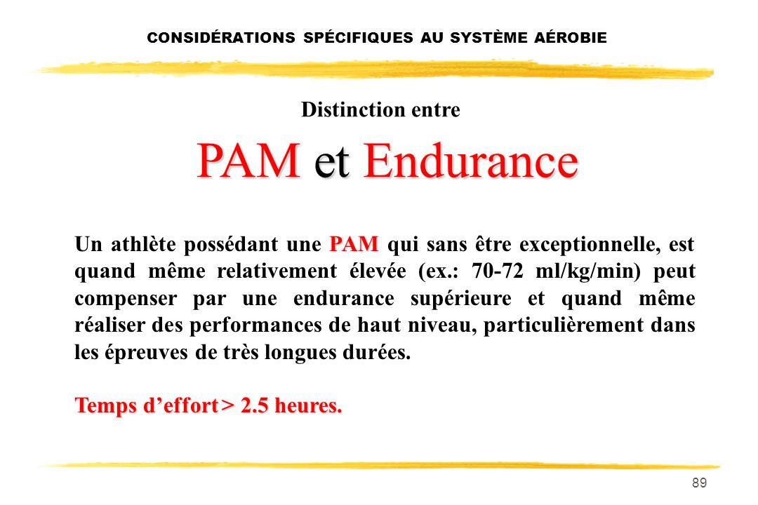 88 Distinction entre PAM et Endurance PAM Il peut donc y avoir des athlètes relativement peu