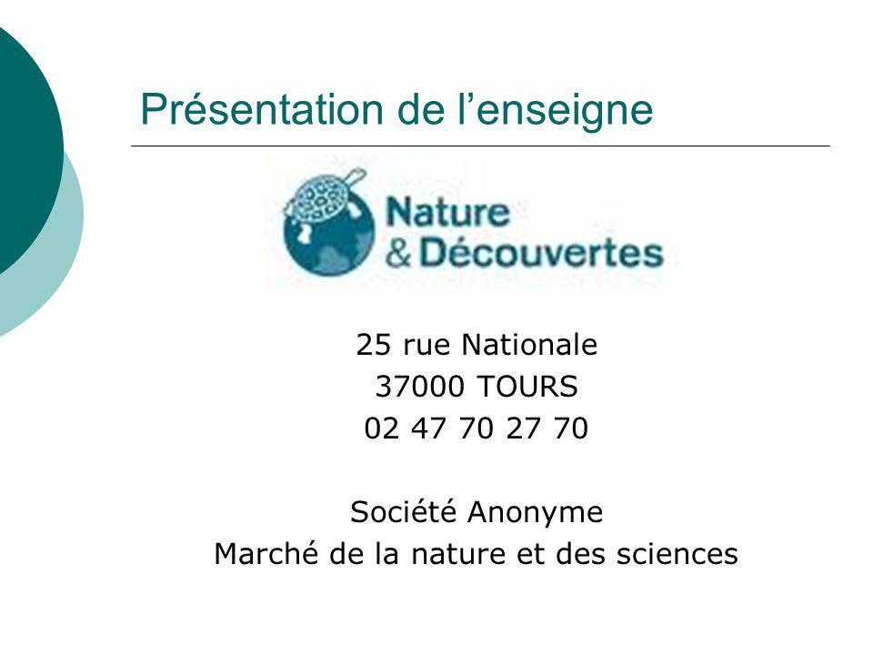 Présentation de lenseigne 25 rue Nationale 37000 TOURS 02 47 70 27 70 Société Anonyme Marché de la nature et des sciences