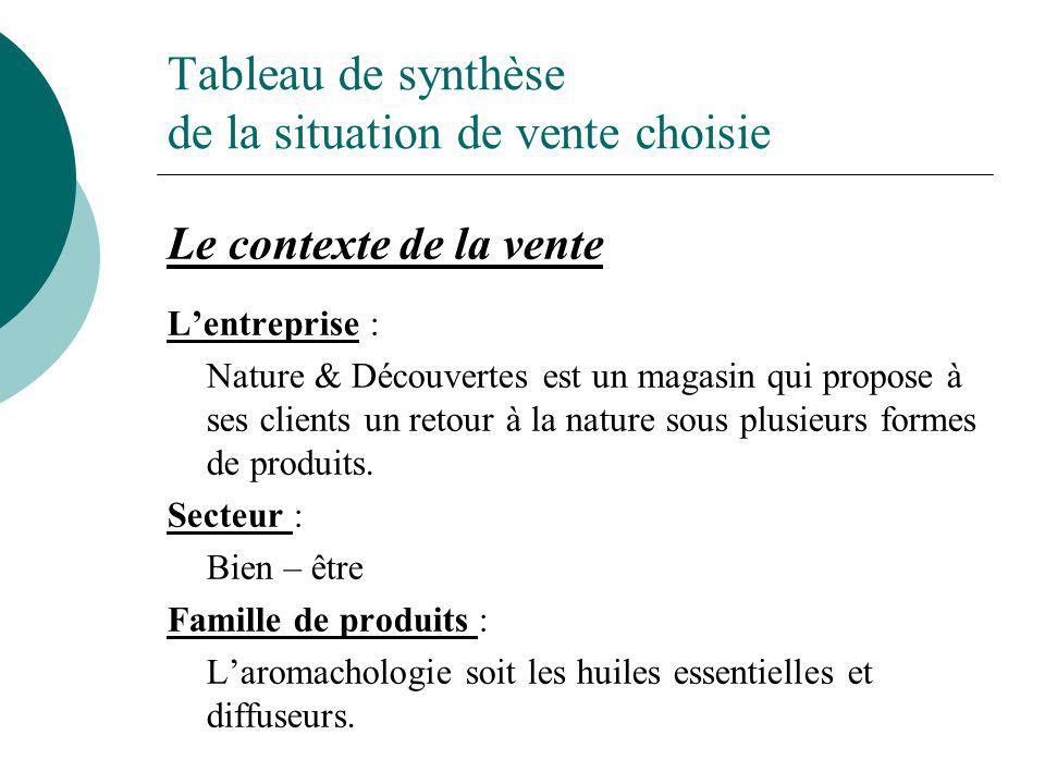 Tableau de synthèse de la situation de vente choisie Le contexte de la vente Lentreprise : Nature & Découvertes est un magasin qui propose à ses clients un retour à la nature sous plusieurs formes de produits.