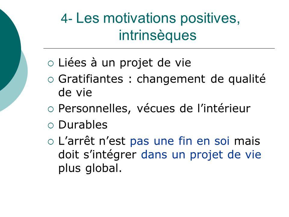 4- Les motivations positives, intrinsèques Liées à un projet de vie Gratifiantes : changement de qualité de vie Personnelles, vécues de lintérieur Dur