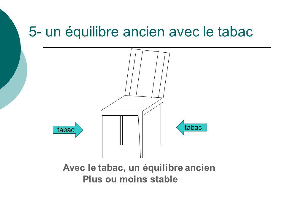 5- un équilibre ancien avec le tabac Avec le tabac, un équilibre ancien Plus ou moins stable tabac