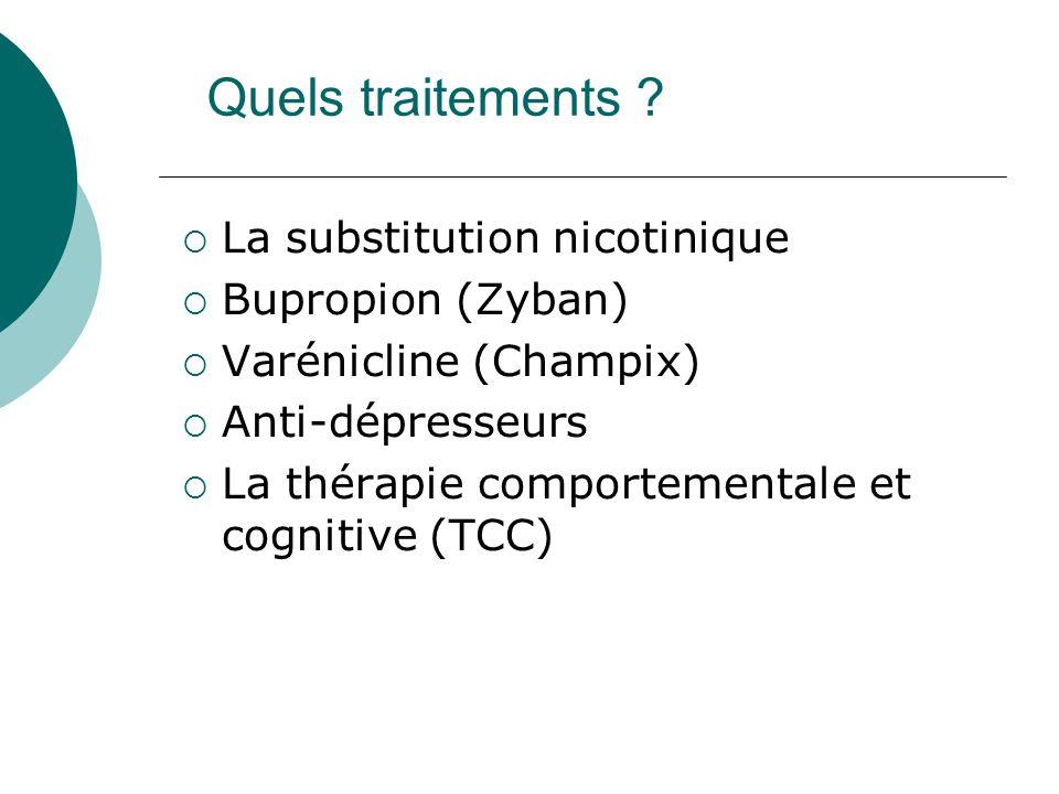 Quels traitements ? La substitution nicotinique Bupropion (Zyban) Varénicline (Champix) Anti-dépresseurs La thérapie comportementale et cognitive (TCC