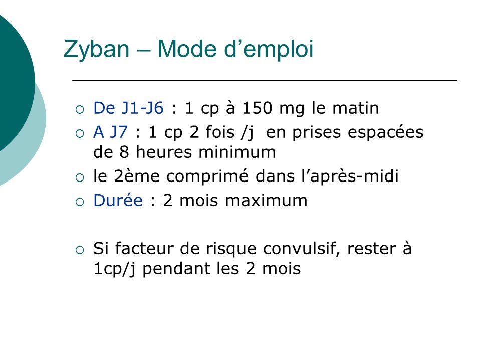 Zyban – Mode demploi De J1-J6 : 1 cp à 150 mg le matin A J7 : 1 cp 2 fois /j en prises espacées de 8 heures minimum le 2ème comprimé dans laprès-midi Durée : 2 mois maximum Si facteur de risque convulsif, rester à 1cp/j pendant les 2 mois