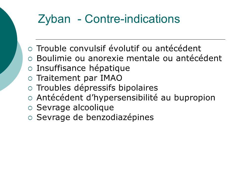 Zyban - Contre-indications Trouble convulsif évolutif ou antécédent Boulimie ou anorexie mentale ou antécédent Insuffisance hépatique Traitement par I