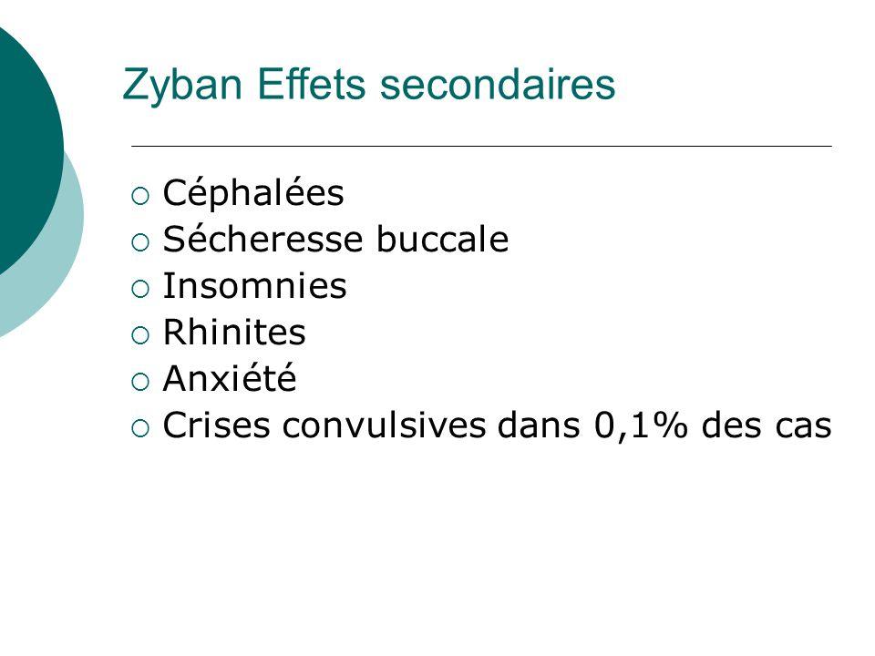 Zyban Effets secondaires Céphalées Sécheresse buccale Insomnies Rhinites Anxiété Crises convulsives dans 0,1% des cas