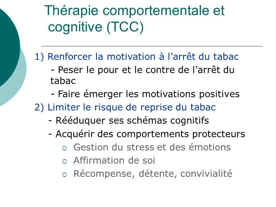 Thérapie comportementale et cognitive (TCC) 1) Renforcer la motivation à larrêt du tabac - Peser le pour et le contre de larrêt du tabac - Faire émerg
