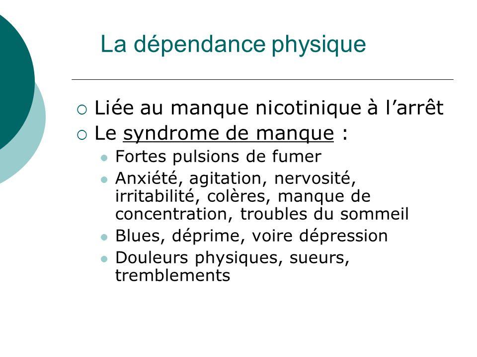 La dépendance physique Liée au manque nicotinique à larrêt Le syndrome de manque : Fortes pulsions de fumer Anxiété, agitation, nervosité, irritabilit
