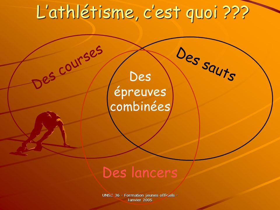 UNSS 36 - Formation jeunes officiels - Janvier 2005 Lathlétisme, cest quoi ??.