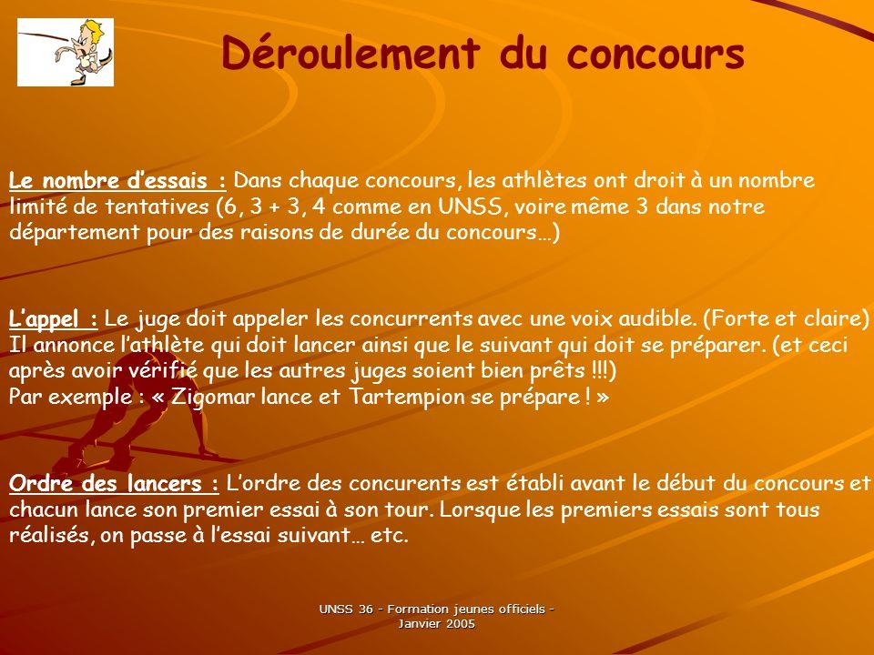 UNSS 36 - Formation jeunes officiels - Janvier 2005 Déroulement du concours Lappel : Le juge doit appeler les concurrents avec une voix audible.