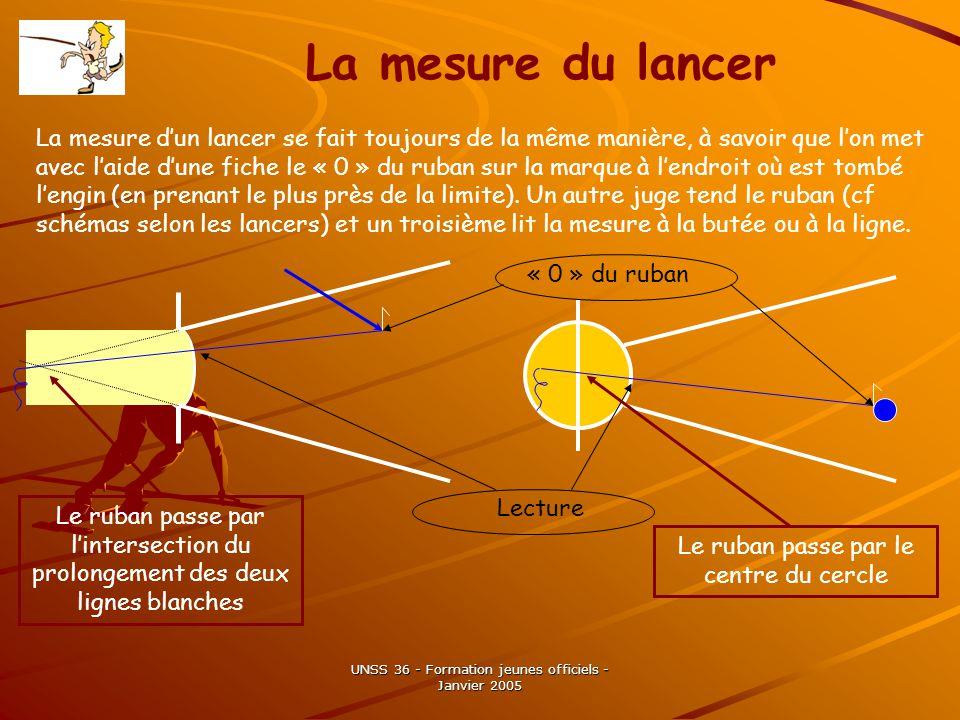 UNSS 36 - Formation jeunes officiels - Janvier 2005 La mesure du lancer La mesure dun lancer se fait toujours de la même manière, à savoir que lon met avec laide dune fiche le « 0 » du ruban sur la marque à lendroit où est tombé lengin (en prenant le plus près de la limite).