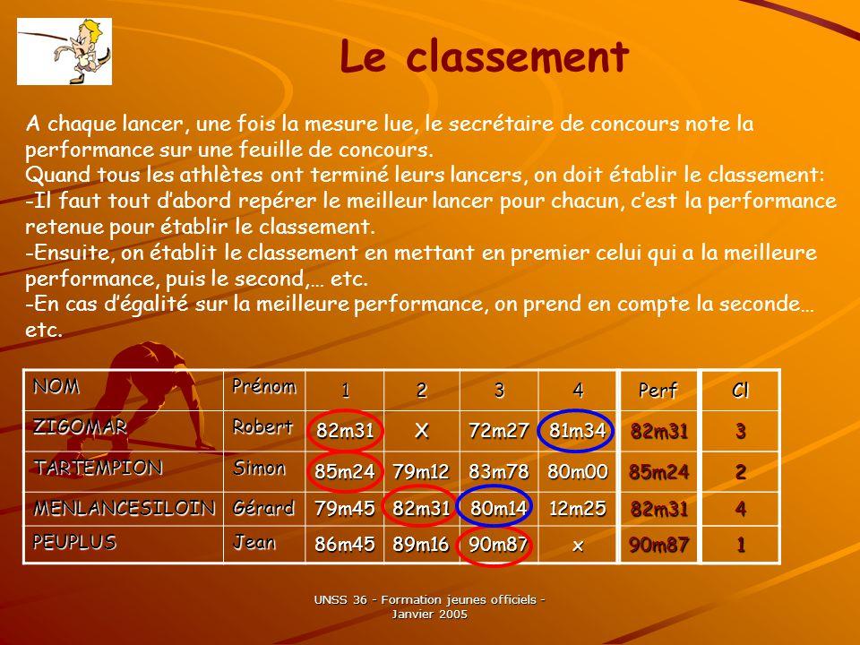 UNSS 36 - Formation jeunes officiels - Janvier 2005 Le classement A chaque lancer, une fois la mesure lue, le secrétaire de concours note la performance sur une feuille de concours.