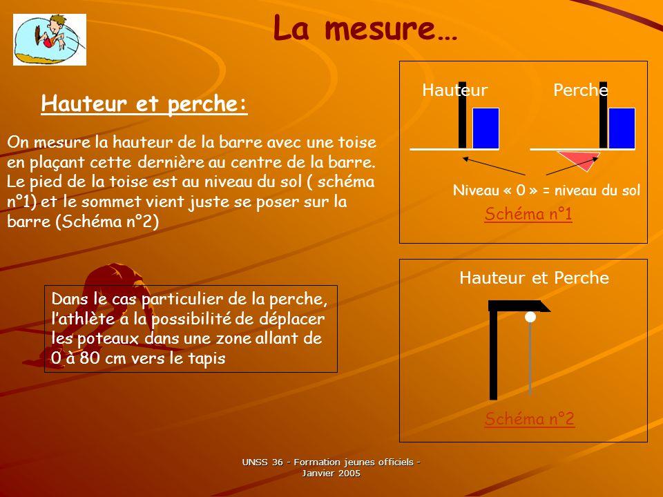 UNSS 36 - Formation jeunes officiels - Janvier 2005 La mesure… Hauteur et perche: On mesure la hauteur de la barre avec une toise en plaçant cette dernière au centre de la barre.