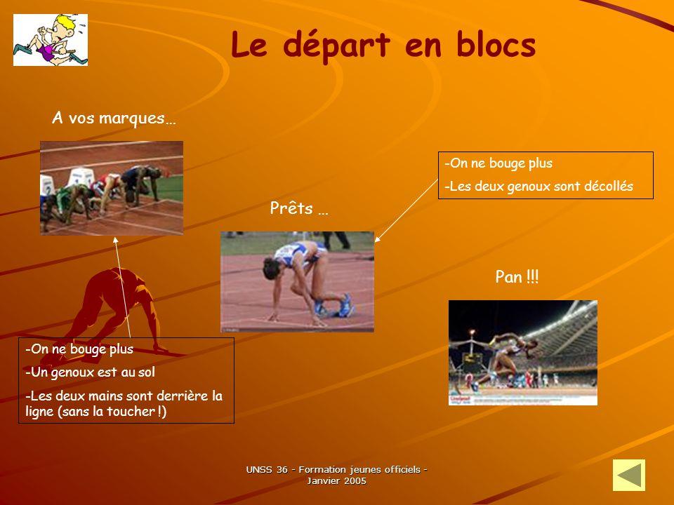 UNSS 36 - Formation jeunes officiels - Janvier 2005 Le départ en blocs A vos marques… Pan !!.
