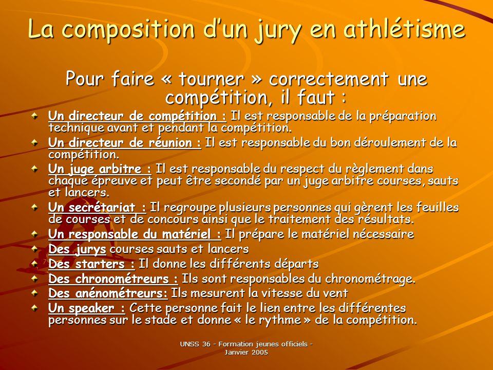 UNSS 36 - Formation jeunes officiels - Janvier 2005 La composition dun jury en athlétisme Pour faire « tourner » correctement une compétition, il faut : Un directeur de compétition : Il est responsable de la préparation technique avant et pendant la compétition.