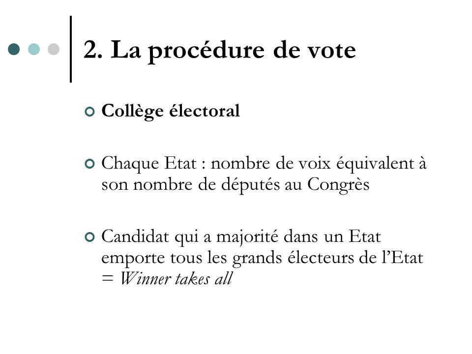 2. La procédure de vote Collège électoral Chaque Etat : nombre de voix équivalent à son nombre de députés au Congrès Candidat qui a majorité dans un E