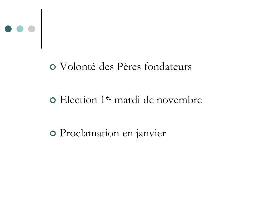 Volonté des Pères fondateurs Election 1 er mardi de novembre Proclamation en janvier