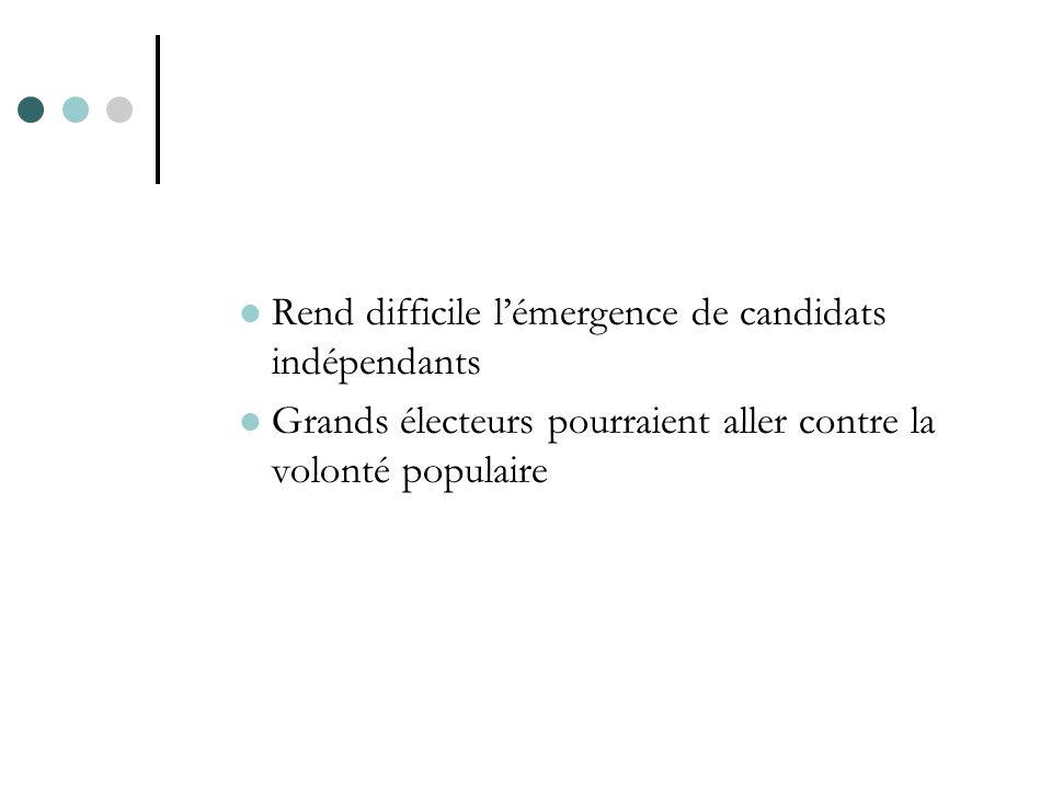 Rend difficile lémergence de candidats indépendants Grands électeurs pourraient aller contre la volonté populaire