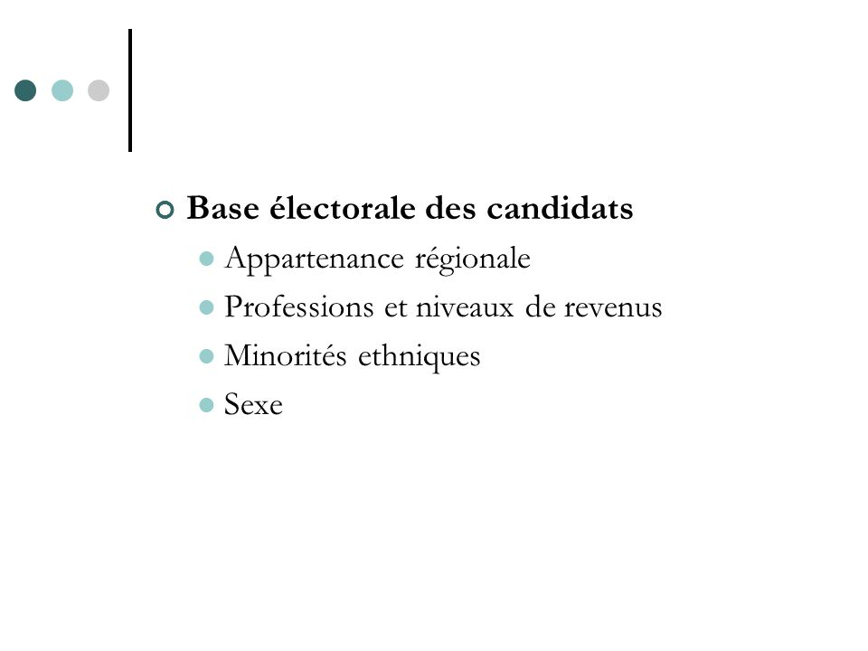 Base électorale des candidats Appartenance régionale Professions et niveaux de revenus Minorités ethniques Sexe