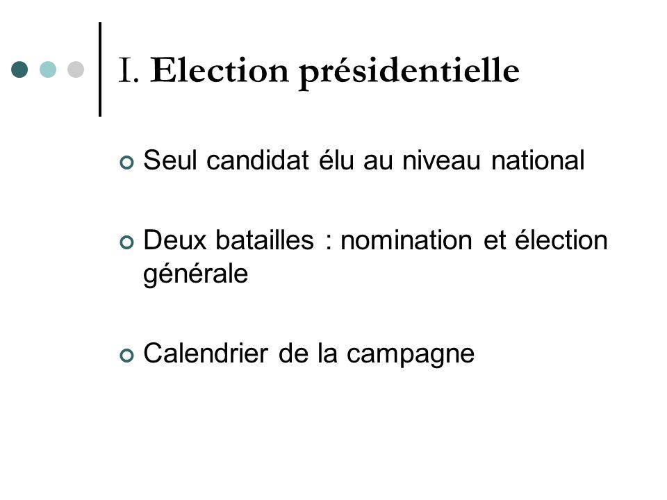 I. Election présidentielle Seul candidat élu au niveau national Deux batailles : nomination et élection générale Calendrier de la campagne