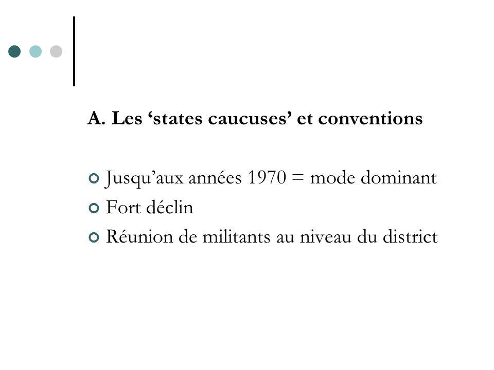 A. Les states caucuses et conventions Jusquaux années 1970 = mode dominant Fort déclin Réunion de militants au niveau du district