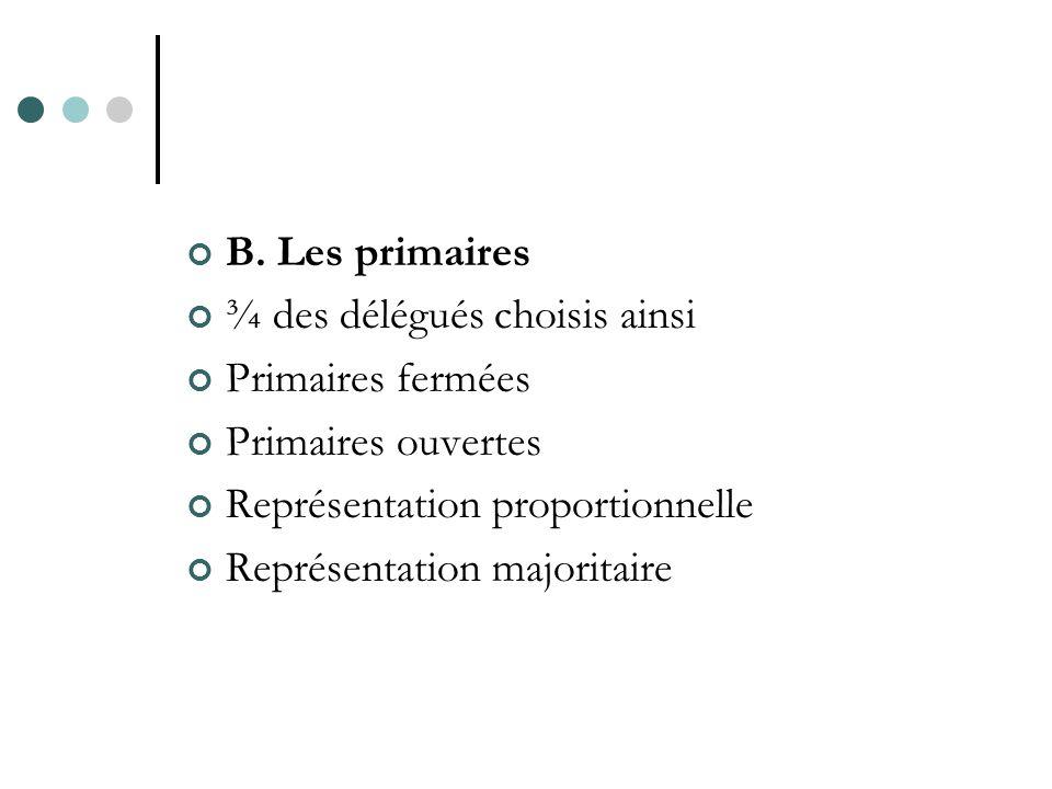 B. Les primaires ¾ des délégués choisis ainsi Primaires fermées Primaires ouvertes Représentation proportionnelle Représentation majoritaire