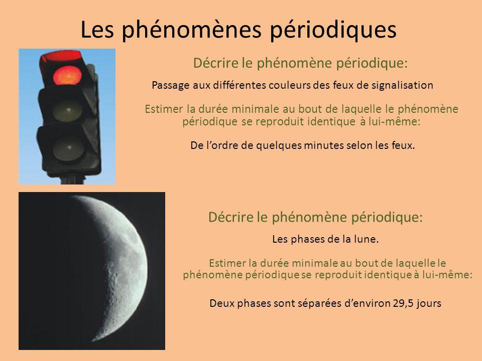Les phénomènes périodiques Décrire le phénomène périodique: Passage aux différentes couleurs des feux de signalisation Estimer la durée minimale au bo