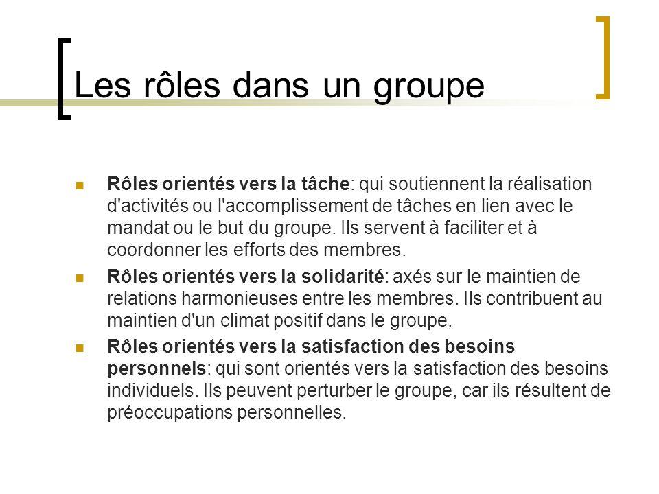 Les rôles dans un groupe Rôles orientés vers la tâche: qui soutiennent la réalisation d'activités ou l'accomplissement de tâches en lien avec le manda