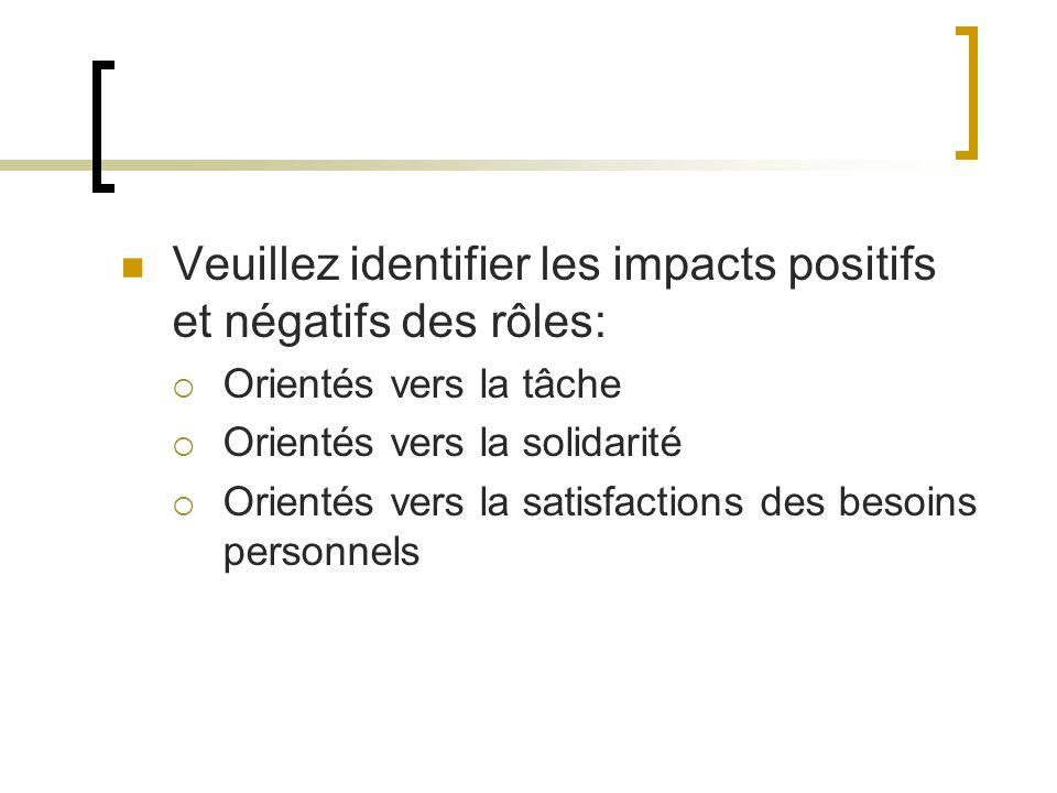 Veuillez identifier les impacts positifs et négatifs des rôles: Orientés vers la tâche Orientés vers la solidarité Orientés vers la satisfactions des