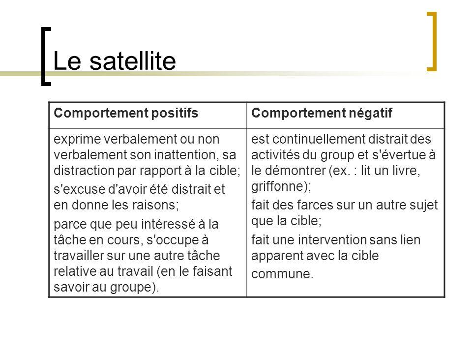 Le satellite Comportement positifsComportement négatif exprime verbalement ou non verbalement son inattention, sa distraction par rapport à la cible;