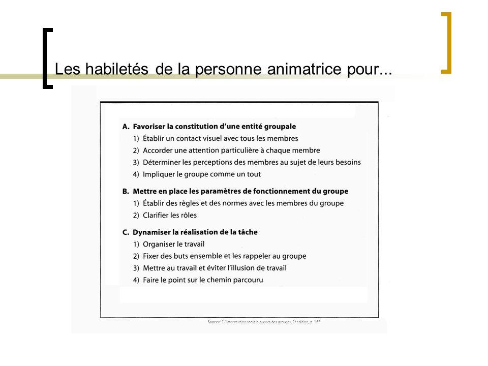 Les habiletés de la personne animatrice pour... Source: Lintervention sociale auprès des groupes, 2 e édition, p. 165