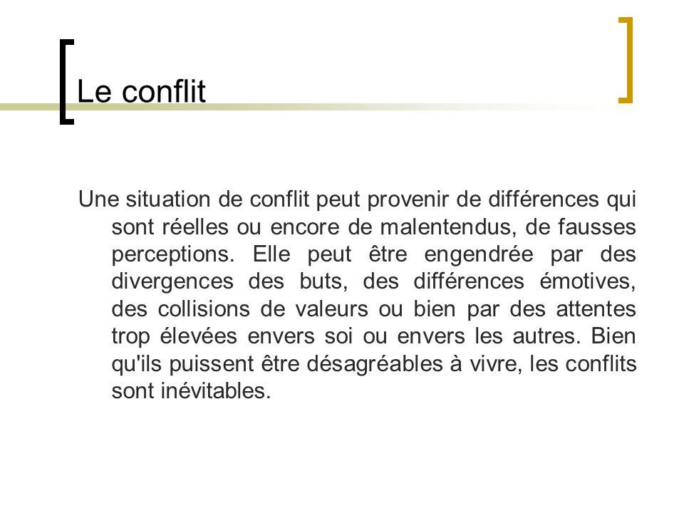 Le conflit Une situation de conflit peut provenir de différences qui sont réelles ou encore de malentendus, de fausses perceptions. Elle peut être eng