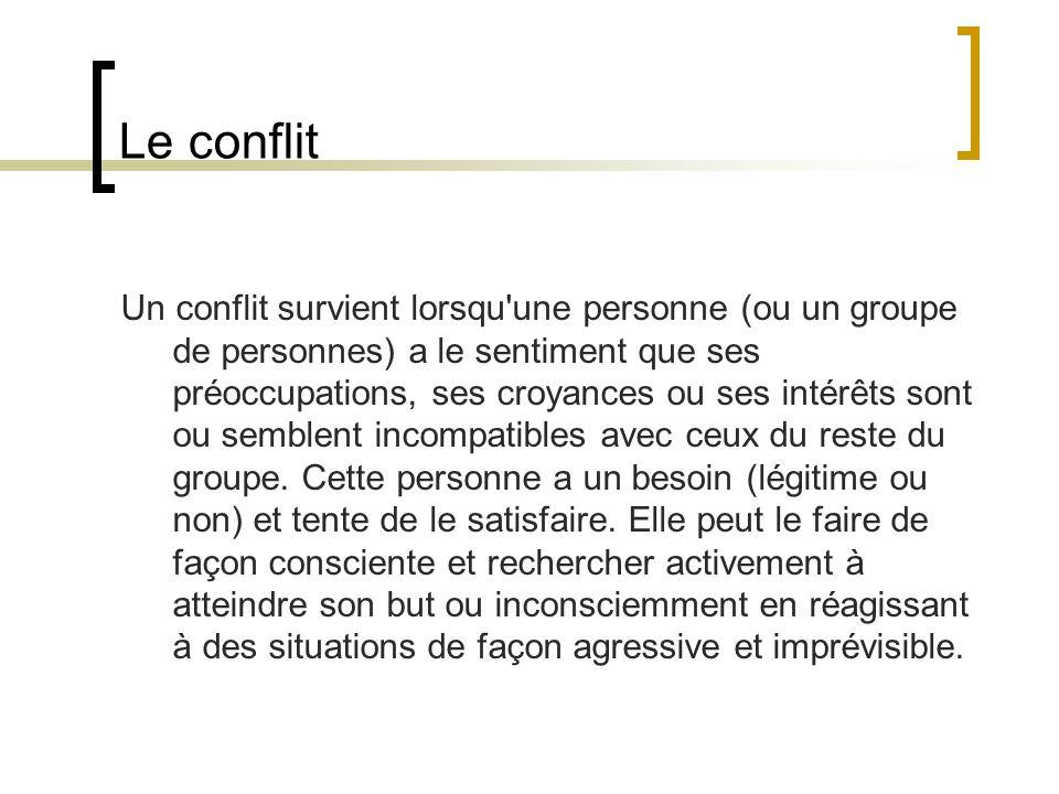 Éléments dun conflit Trois éléments sont présents lorsqu il y a un conflit : des entités qui s opposent (perception d un conflit par des personnes, des groupes); un objet de conflits (le différend); des interactions malgré l incompatibilité perçue (au sein d une équipe de travail, d une organisation...).