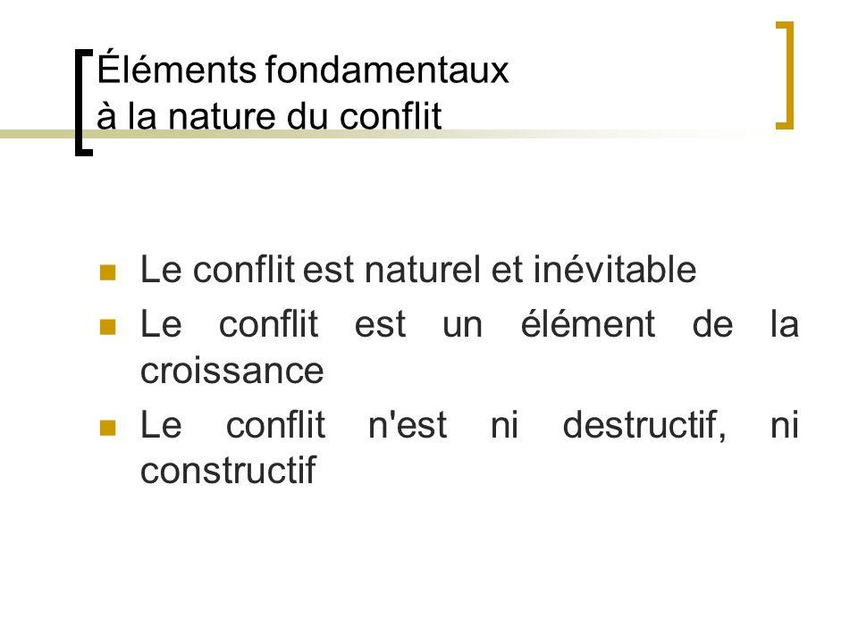Éléments fondamentaux à la nature du conflit Le conflit est naturel et inévitable Le conflit est un élément de la croissance Le conflit n'est ni destr
