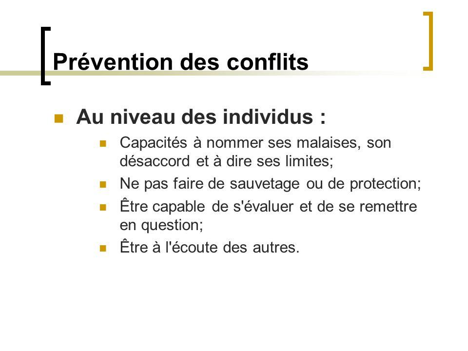 Prévention des conflits Au niveau des individus : Capacités à nommer ses malaises, son désaccord et à dire ses limites; Ne pas faire de sauvetage ou d