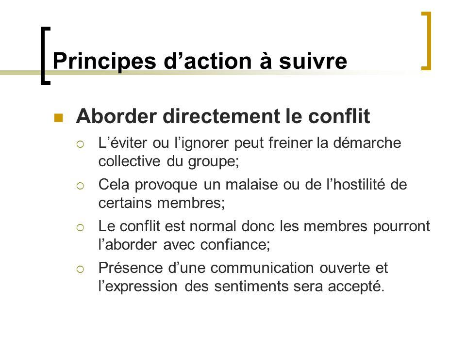Principes daction à suivre Aborder directement le conflit Léviter ou lignorer peut freiner la démarche collective du groupe; Cela provoque un malaise