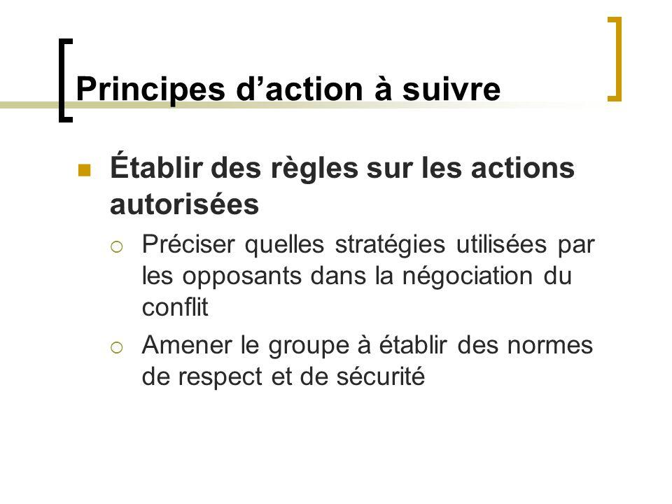 Principes daction à suivre Établir des règles sur les actions autorisées Préciser quelles stratégies utilisées par les opposants dans la négociation d