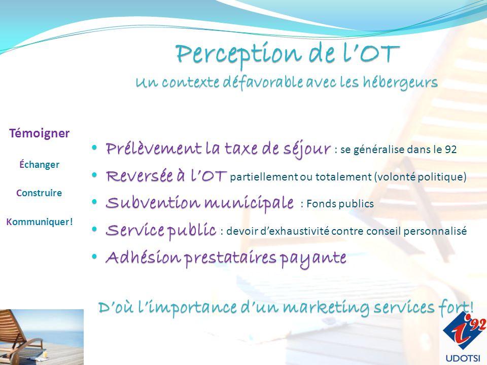 Témoigner Communiquer et interagir avec les hébergeurs de son territoire Jérôme Forget, Fondateur et gérant Agence Guest & Strategy