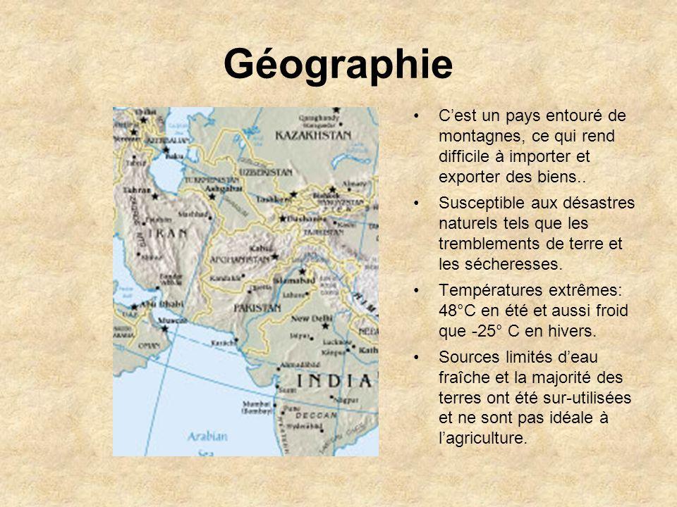 Géographie Cest un pays entouré de montagnes, ce qui rend difficile à importer et exporter des biens..