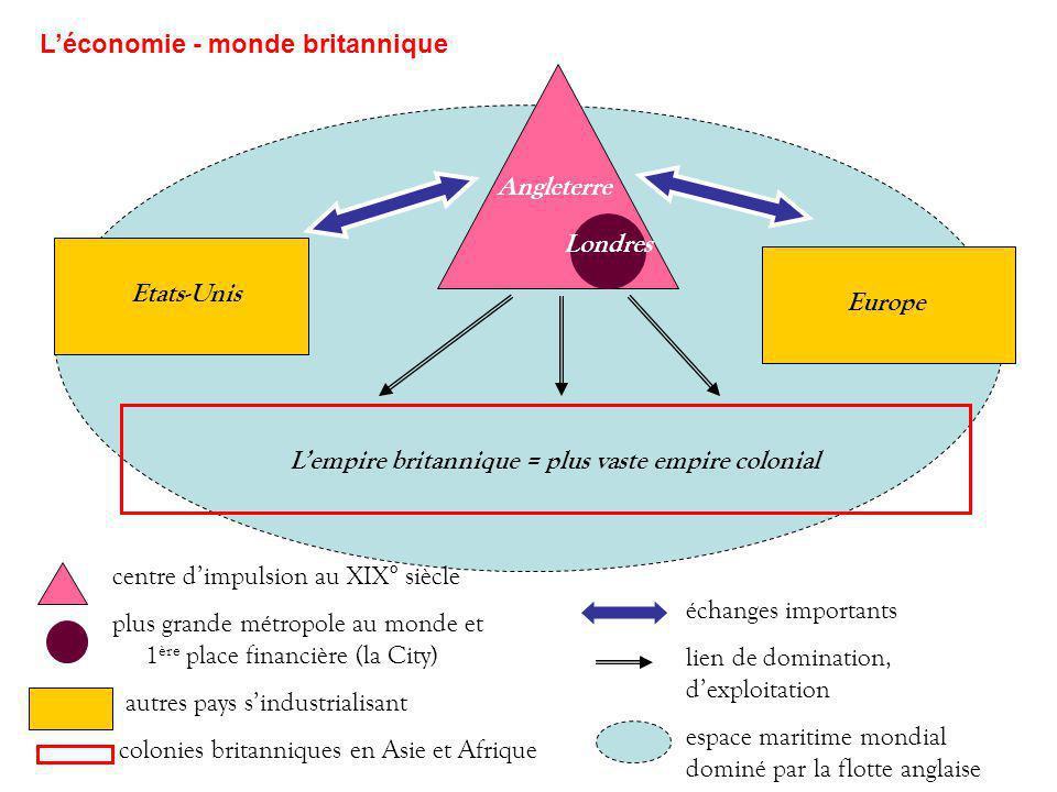 Léconomie - monde britannique Londres Etats-Unis Europe Lempire britannique = plus vaste empire colonial centre dimpulsion au XIX° siècle plus grande