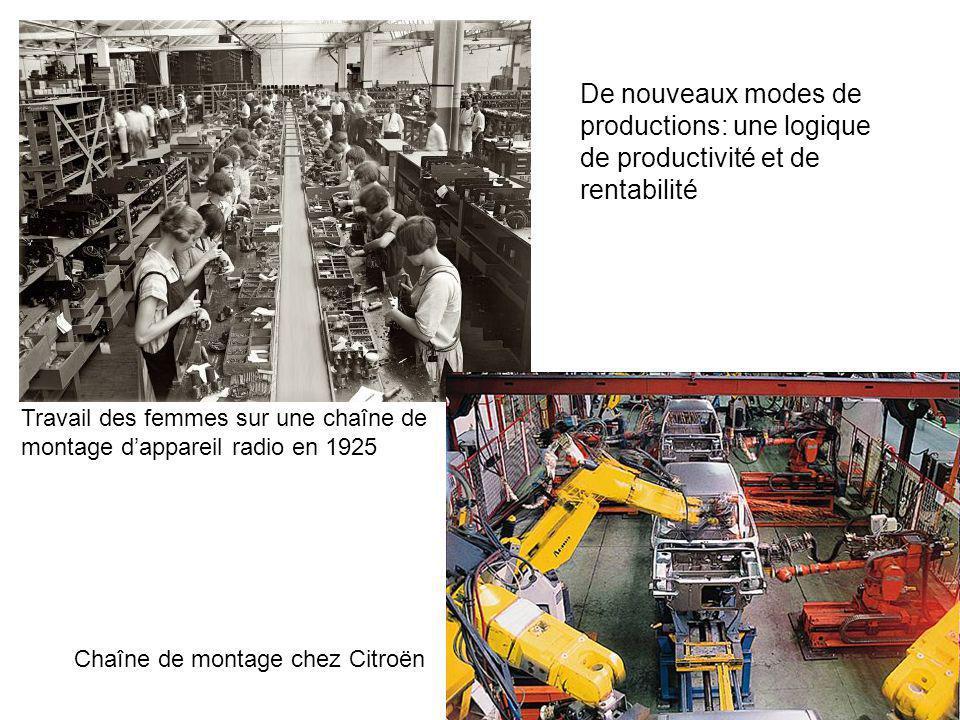 Travail des femmes sur une chaîne de montage dappareil radio en 1925 Chaîne de montage chez Citroën De nouveaux modes de productions: une logique de p
