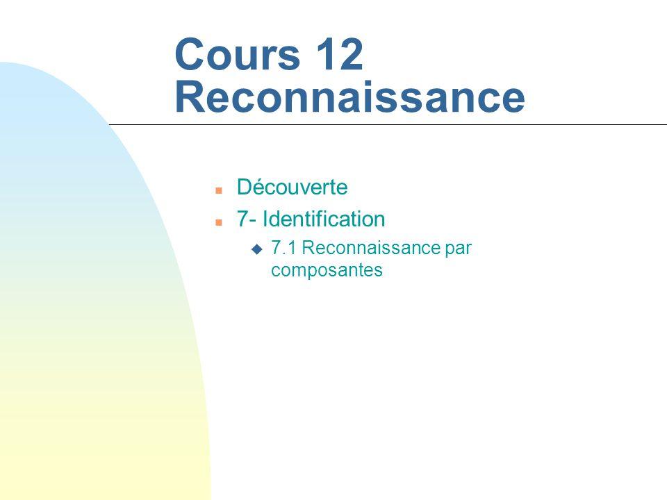 Cours 12 Reconnaissance n Découverte n 7- Identification u 7.1 Reconnaissance par composantes