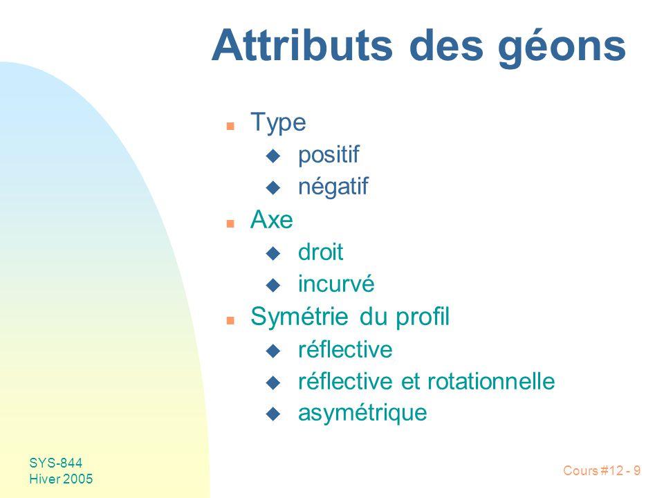 Cours #12 - 9 SYS-844 Hiver 2005 Attributs des géons n Type u positif u négatif n Axe u droit u incurvé n Symétrie du profil u réflective u réflective