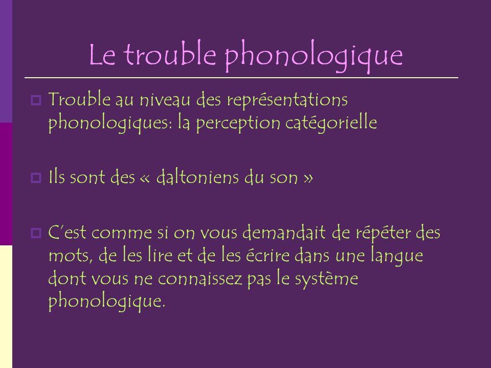 Le trouble phonologique Trouble au niveau des représentations phonologiques: la perception catégorielle Ils sont des « daltoniens du son » Cest comme si on vous demandait de répéter des mots, de les lire et de les écrire dans une langue dont vous ne connaissez pas le système phonologique.