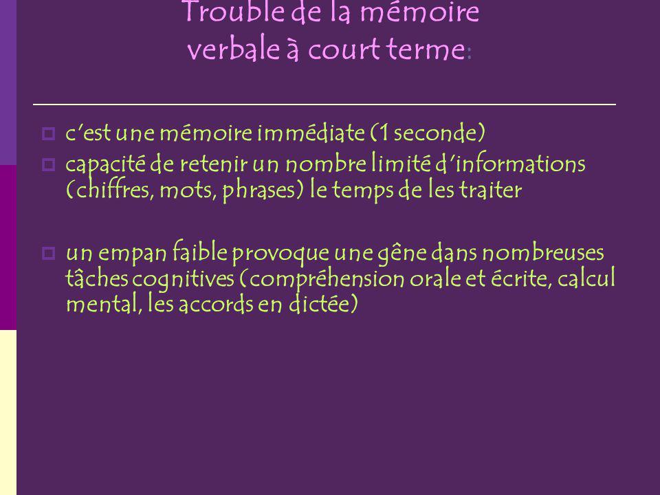 Trouble de la mémoire verbale à court terme: c'est une mémoire immédiate (1 seconde) capacité de retenir un nombre limité d'informations (chiffres, mo