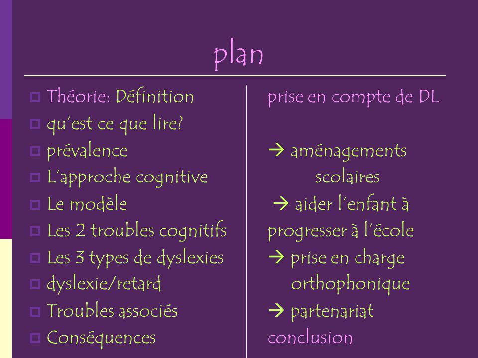 plan Théorie: Définitionprise en compte de DL quest ce que lire? prévalence aménagements Lapproche cognitivescolaires Le modèle aider lenfant à Les 2