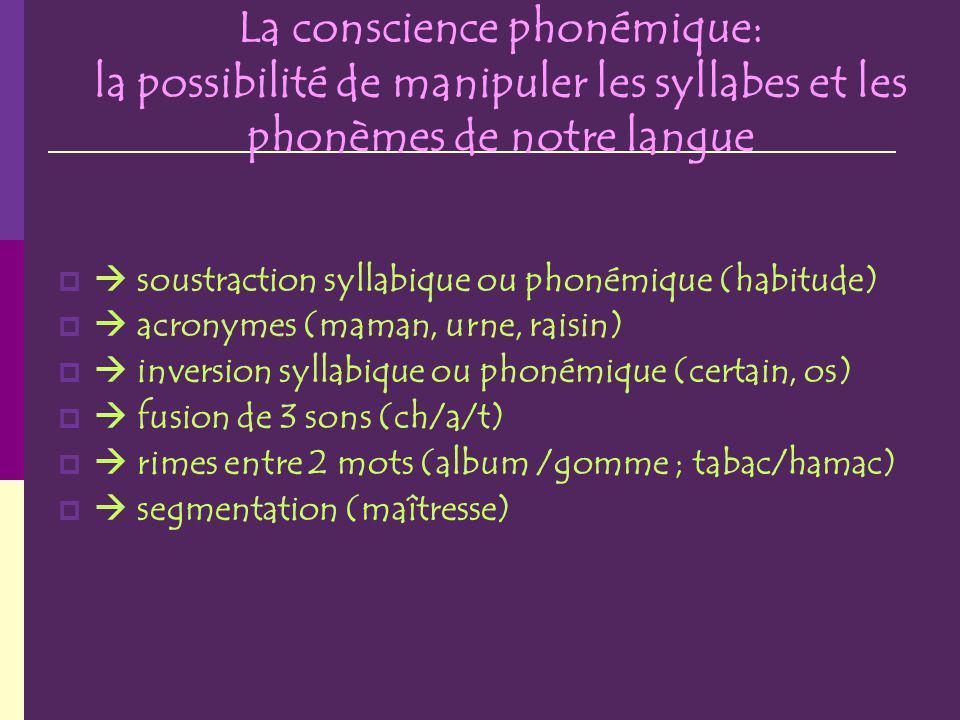 La conscience phonémique: la possibilité de manipuler les syllabes et les phonèmes de notre langue soustraction syllabique ou phonémique (habitude) acronymes (maman, urne, raisin) inversion syllabique ou phonémique (certain, os) fusion de 3 sons (ch/a/t) rimes entre 2 mots (album /gomme ; tabac/hamac) segmentation (maîtresse)