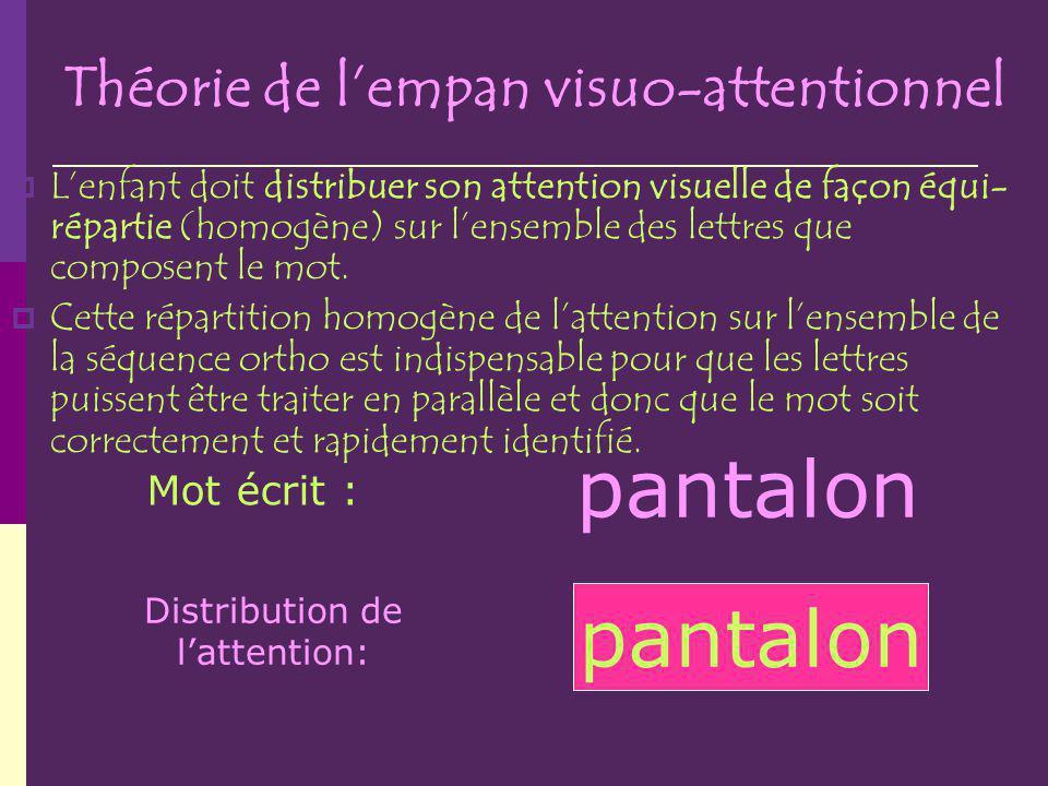 Théorie de lempan visuo-attentionnel Lenfant doit distribuer son attention visuelle de façon équi- répartie (homogène) sur lensemble des lettres que composent le mot.