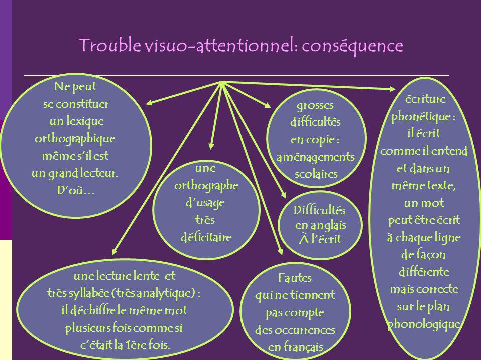 Trouble visuo-attentionnel: conséquence Ne peut se constituer un lexique orthographique même sil est un grand lecteur. Doù… une lecture lente et très