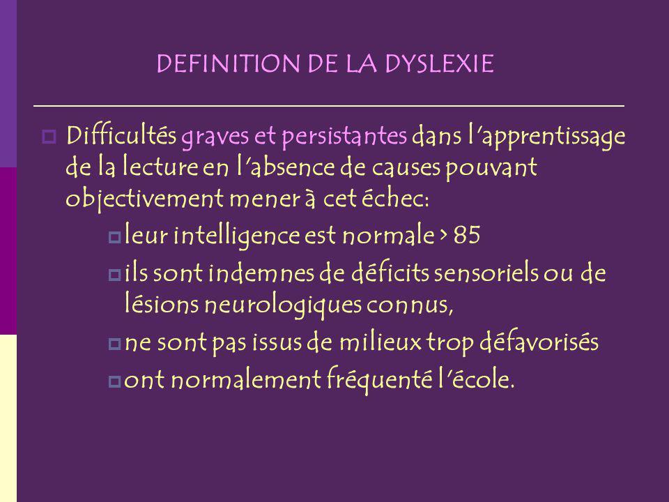 DEFINITION DE LA DYSLEXIE Difficultés graves et persistantes dans l'apprentissage de la lecture en l'absence de causes pouvant objectivement mener à c